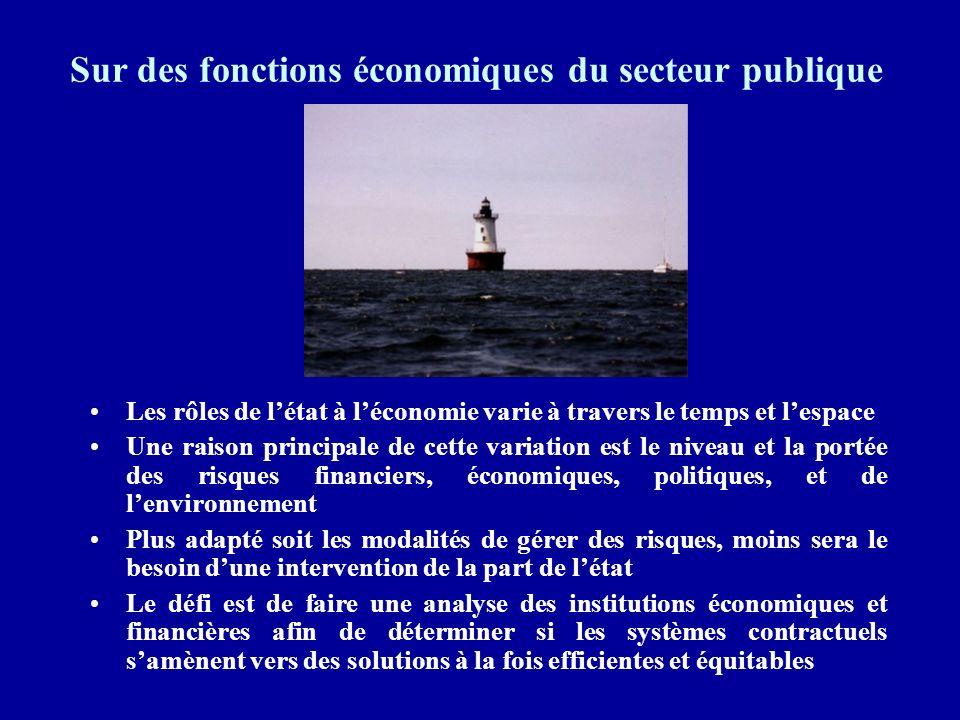 Sur des fonctions économiques du secteur publique Les rôles de létat à léconomie varie à travers le temps et lespace Une raison principale de cette va