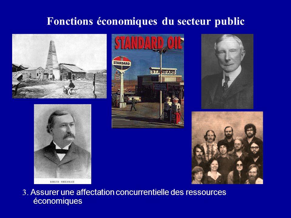 Fonctions économiques du secteur public 3. Assurer une affectation concurrentielle des ressources économiques