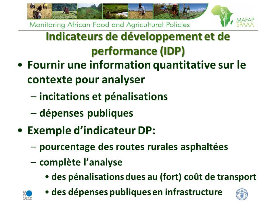 Réflexions sur la sélection dindicateurs de développement et de performance (IDP) appropriés Informer les questions en matière de politiques et dobjectifs nationaux à létude – sécurité alimentaire, croissance économique, réduction de la pauvreté, etc.
