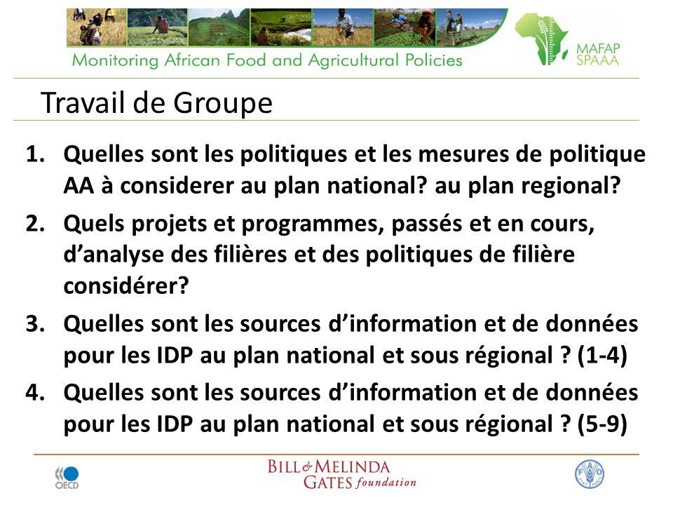 Travail de Groupe 1.Quelles sont les politiques et les mesures de politique AA à considerer au plan national.