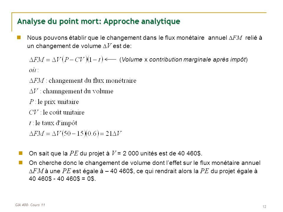 GIA 400- Cours 11 12 Analyse du point mort: Approche analytique Nous pouvons établir que le changement dans le flux monétaire annuel FM relié à un changement de volume V est de: On sait que la PE du projet à V = 2 000 unités est de 40 460$.