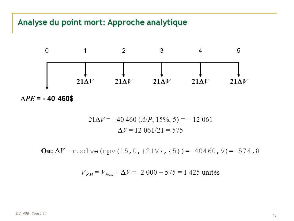 GIA 400- Cours 11 Analyse du point mort: Approche analytique 13 PE = - 40 460$ V = 40 460 (A/P, 15%, 5) = 12 061 V = 12 061/21 = 575 Ou: V = nsolve(npv(15,0,{21V},{5})=-40460,V)=-574.8 V PM = V base + V = 2 000 575 = 1 425 unités 21 V