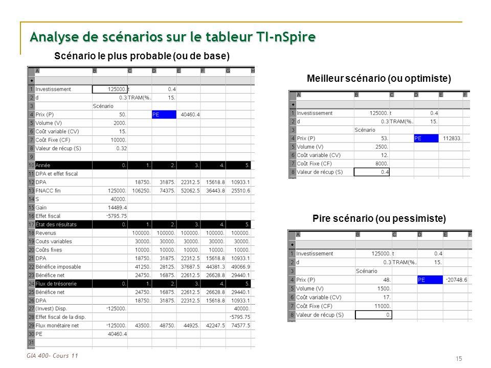 GIA 400- Cours 11 Analyse de scénarios sur le tableur TI-nSpire 15 Scénario le plus probable (ou de base) Meilleur scénario (ou optimiste) Pire scénario (ou pessimiste)