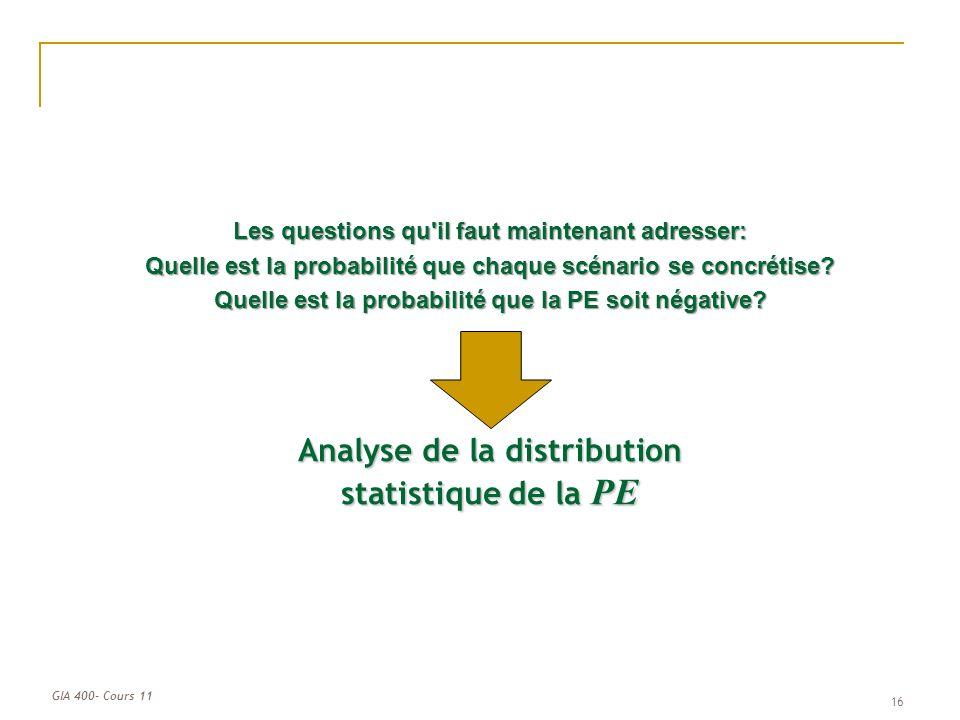 GIA 400- Cours 11 16 Analyse de la distribution statistique de la PE Les questions qu il faut maintenant adresser: Quelle est la probabilité que chaque scénario se concrétise.