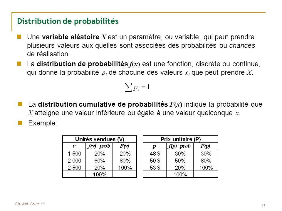 GIA 400- Cours 11 18 Distribution de probabilités Une variable aléatoire X est un paramètre, ou variable, qui peut prendre plusieurs valeurs aux quelles sont associées des probabilités ou chances de réalisation.