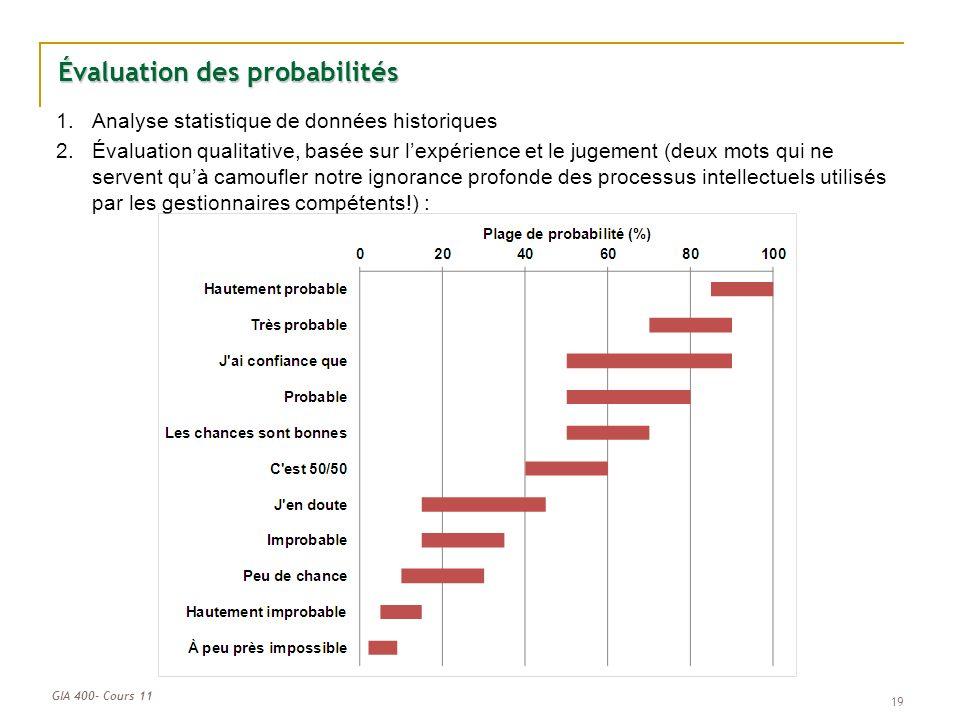 GIA 400- Cours 11 Évaluation des probabilités 1.Analyse statistique de données historiques 2.Évaluation qualitative, basée sur lexpérience et le jugem
