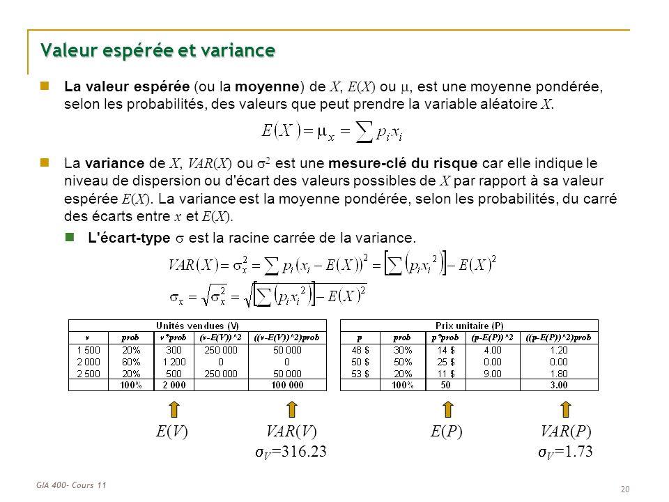 GIA 400- Cours 11 20 Valeur espérée et variance La valeur espérée (ou la moyenne) de X, E(X) ou, est une moyenne pondérée, selon les probabilités, des valeurs que peut prendre la variable aléatoire X.