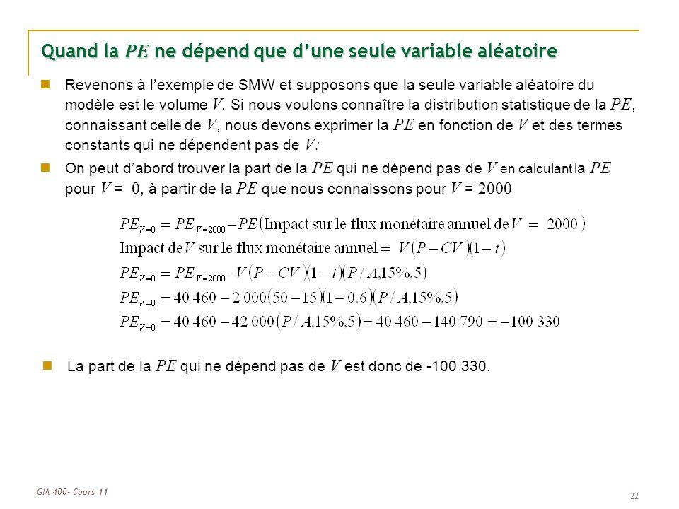 GIA 400- Cours 11 Quand la PE ne dépend que dune seule variable aléatoire Revenons à lexemple de SMW et supposons que la seule variable aléatoire du m