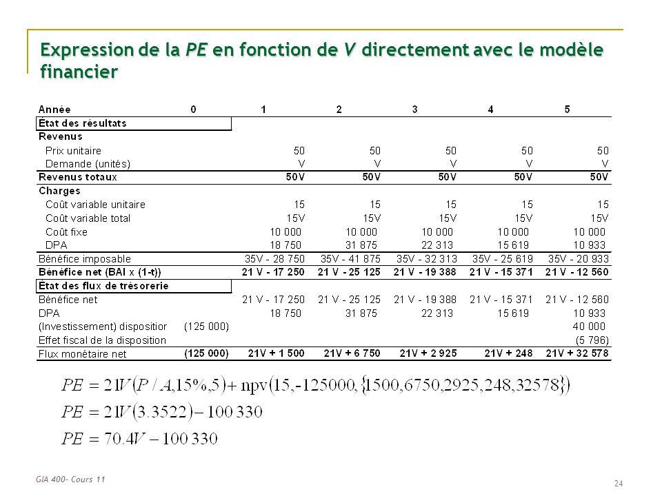 GIA 400- Cours 11 Expression de la PE en fonction de V directement avec le modèle financier 24