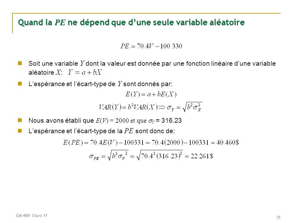 GIA 400- Cours 11 Quand la PE ne dépend que dune seule variable aléatoire 25 Soit une variable Y dont la valeur est donnée par une fonction linéaire d