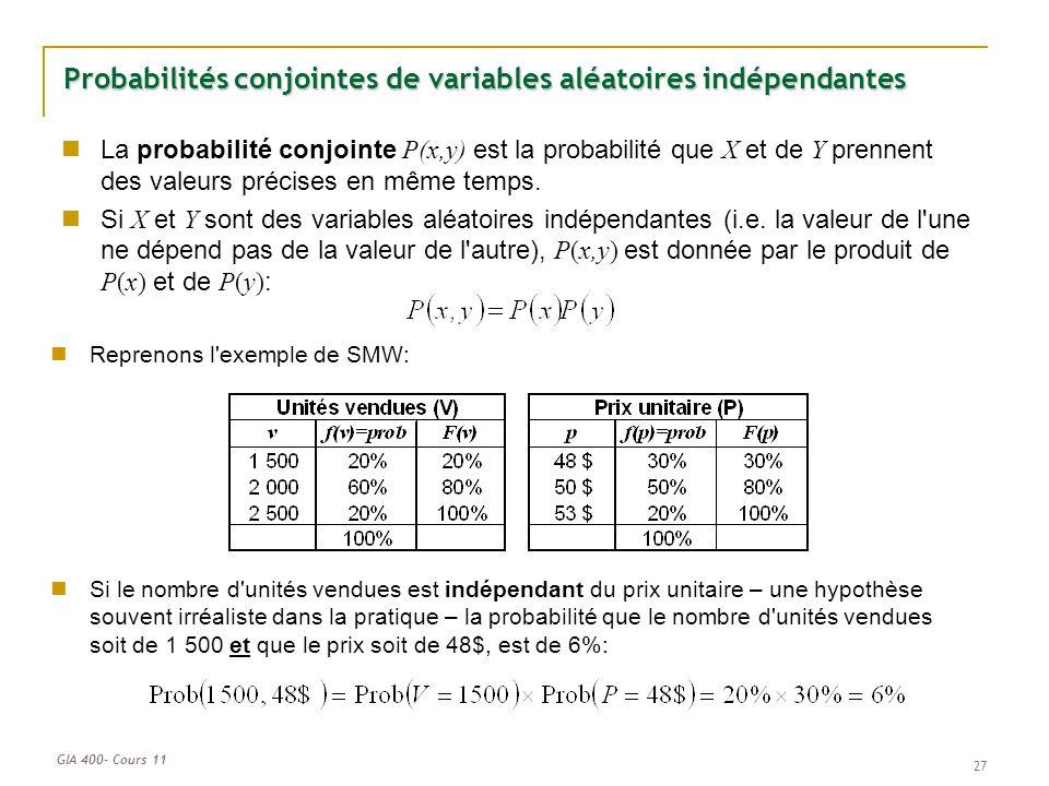 GIA 400- Cours 11 27 Probabilités conjointes de variables aléatoires indépendantes La probabilité conjointe P(x,y) est la probabilité que X et de Y prennent des valeurs précises en même temps.