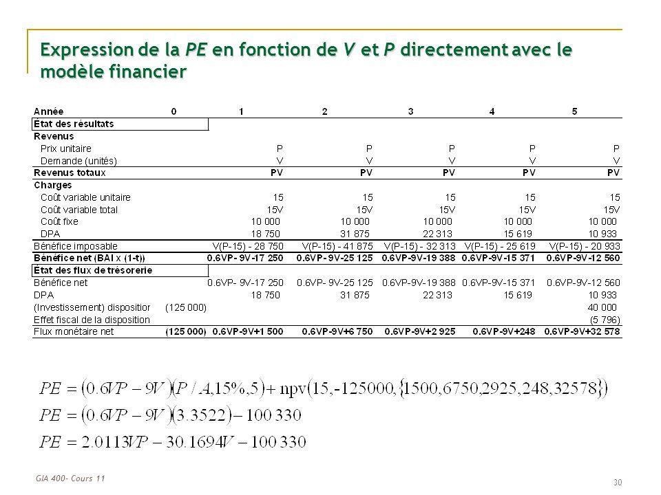 GIA 400- Cours 11 Expression de la PE en fonction de V et P directement avec le modèle financier 30