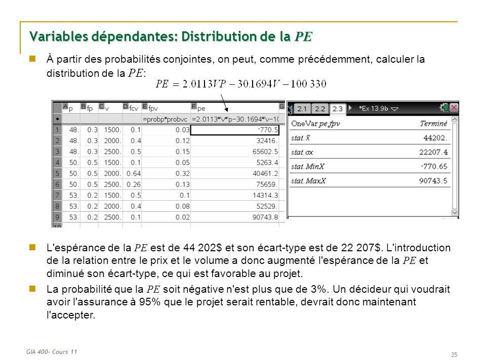 GIA 400- Cours 11 35 Variables dépendantes: Distribution de la PE À partir des probabilités conjointes, on peut, comme précédemment, calculer la distribution de la PE : L espérance de la PE est de 44 202$ et son écart-type est de 22 207$.