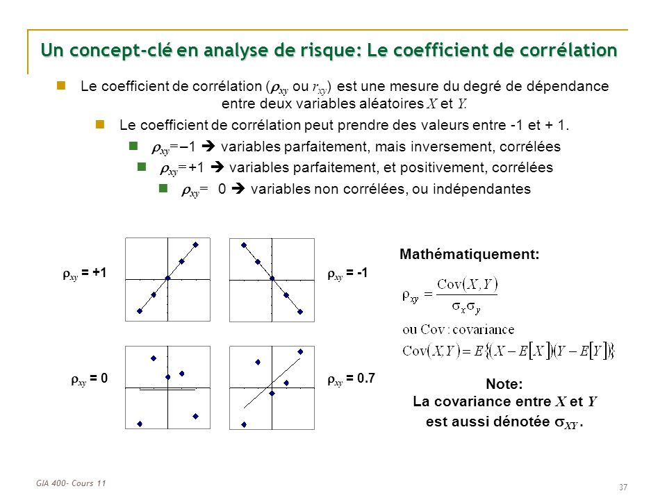 GIA 400- Cours 11 37 Un concept-clé en analyse de risque: Le coefficient de corrélation Le coefficient de corrélation ( xy ou r xy ) est une mesure du degré de dépendance entre deux variables aléatoires X et Y.