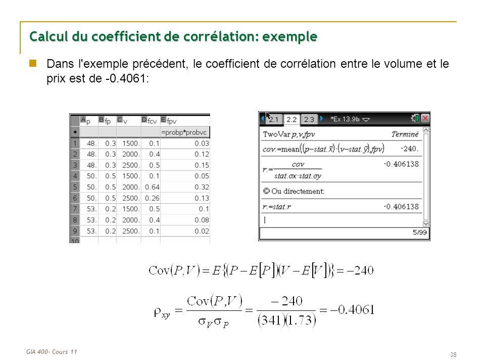 GIA 400- Cours 11 38 Calcul du coefficient de corrélation: exemple Dans l exemple précédent, le coefficient de corrélation entre le volume et le prix est de -0.4061: