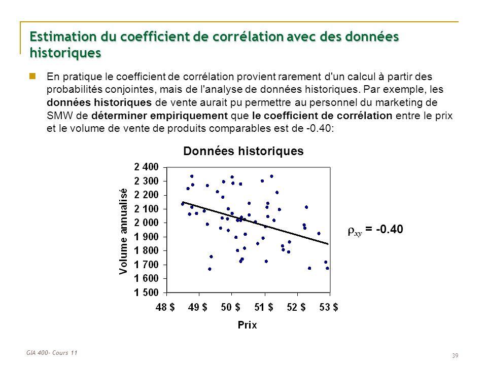GIA 400- Cours 11 39 Estimation du coefficient de corrélation avec des données historiques En pratique le coefficient de corrélation provient rarement