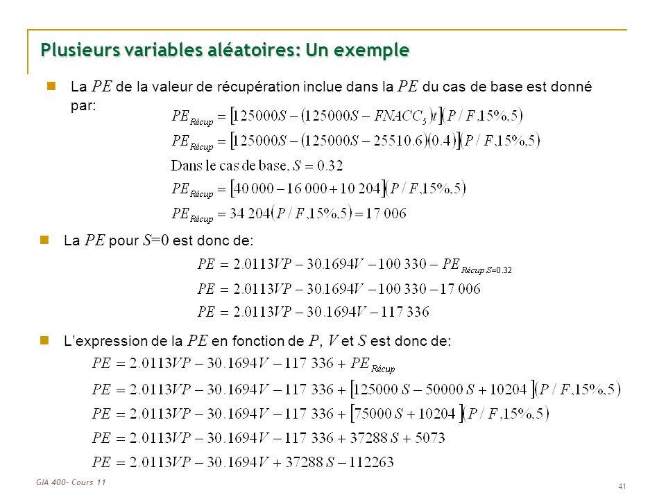 GIA 400- Cours 11 Plusieurs variables aléatoires: Un exemple 41 La PE pour S=0 est donc de: Lexpression de la PE en fonction de P, V et S est donc de: La PE de la valeur de récupération inclue dans la PE du cas de base est donné par: