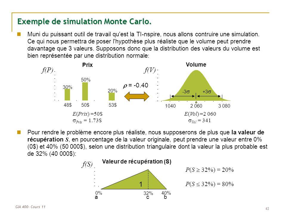 GIA 400- Cours 11 43 Exemple de simulation Monte Carlo. Muni du puissant outil de travail qu'est la TI-nspire, nous allons contruire une simulation. C