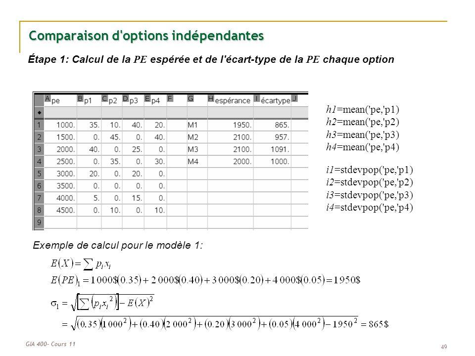 GIA 400- Cours 11 49 Comparaison d'options indépendantes Étape 1: Calcul de la PE espérée et de l'écart-type de la PE chaque option Exemple de calcul