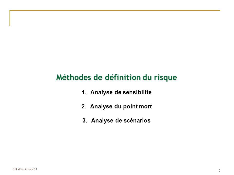 GIA 400- Cours 11 5 Méthodes de définition du risque 1.Analyse de sensibilité 2.Analyse du point mort 3.Analyse de scénarios