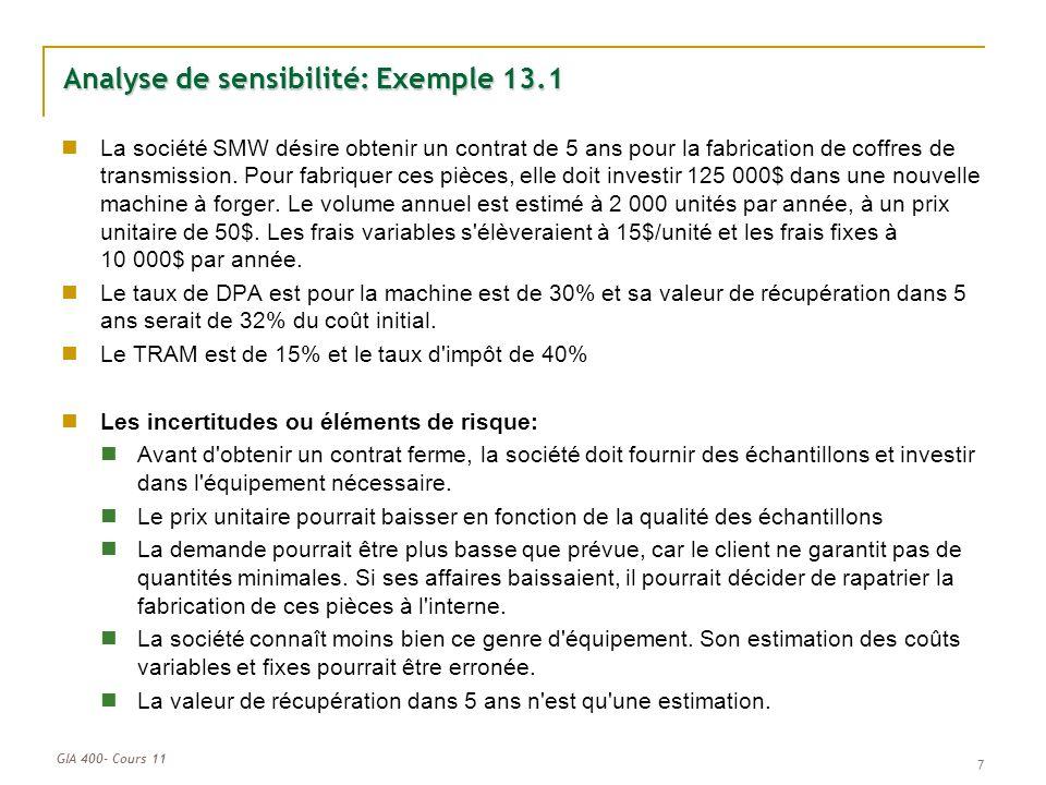 GIA 400- Cours 11 7 Analyse de sensibilité: Exemple 13.1 La société SMW désire obtenir un contrat de 5 ans pour la fabrication de coffres de transmiss
