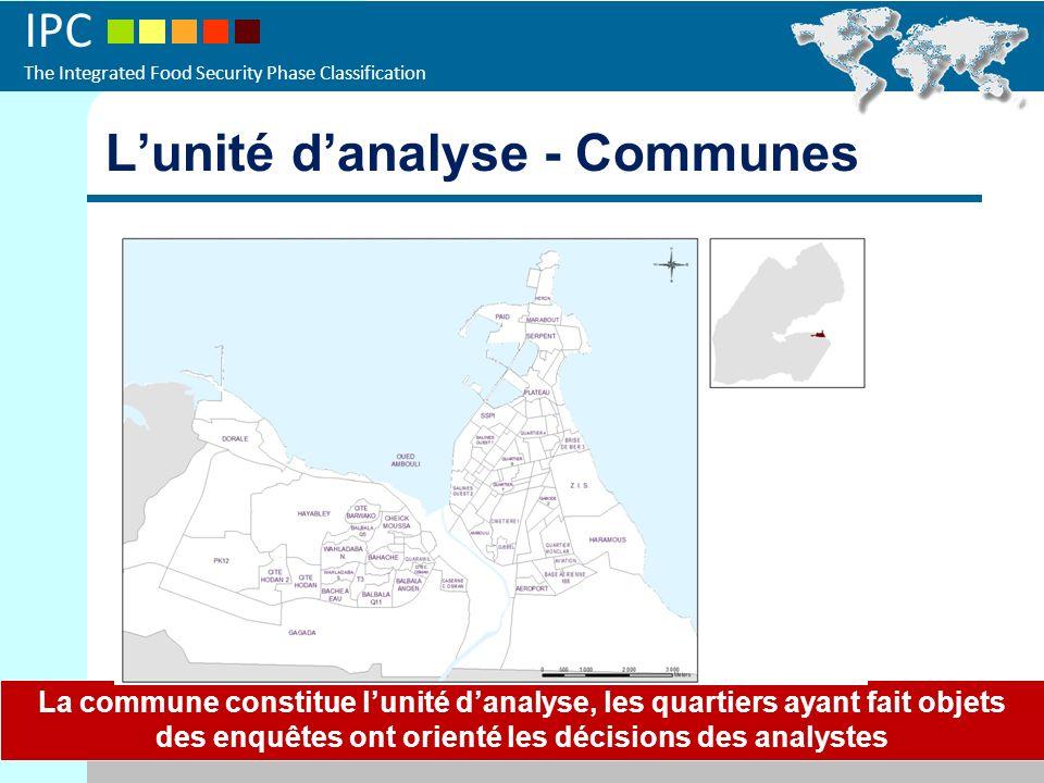 IPC The Integrated Food Security Phase Classification Lunité danalyse - Communes La commune constitue lunité danalyse, les quartiers ayant fait objets des enquêtes ont orienté les décisions des analystes