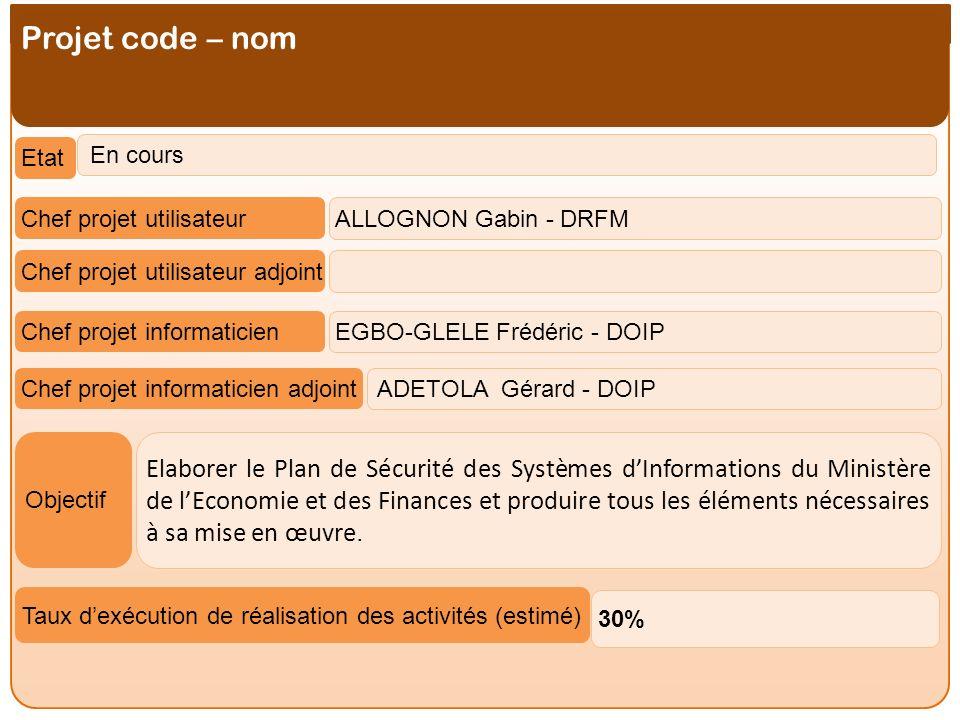 PESI MEF – Comité de Mise en Œuvre et de Suivi des Projet Informatiques Projet code – nom Etat En cours Chef projet utilisateur ALLOGNON Gabin - DRFM