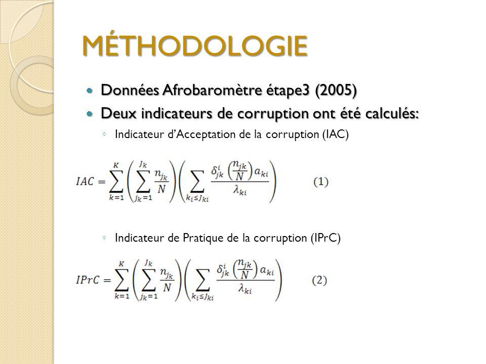 MÉTHODOLOGIE Données Afrobaromètre étape3 (2005) Données Afrobaromètre étape3 (2005) Deux indicateurs de corruption ont été calculés: Deux indicateurs