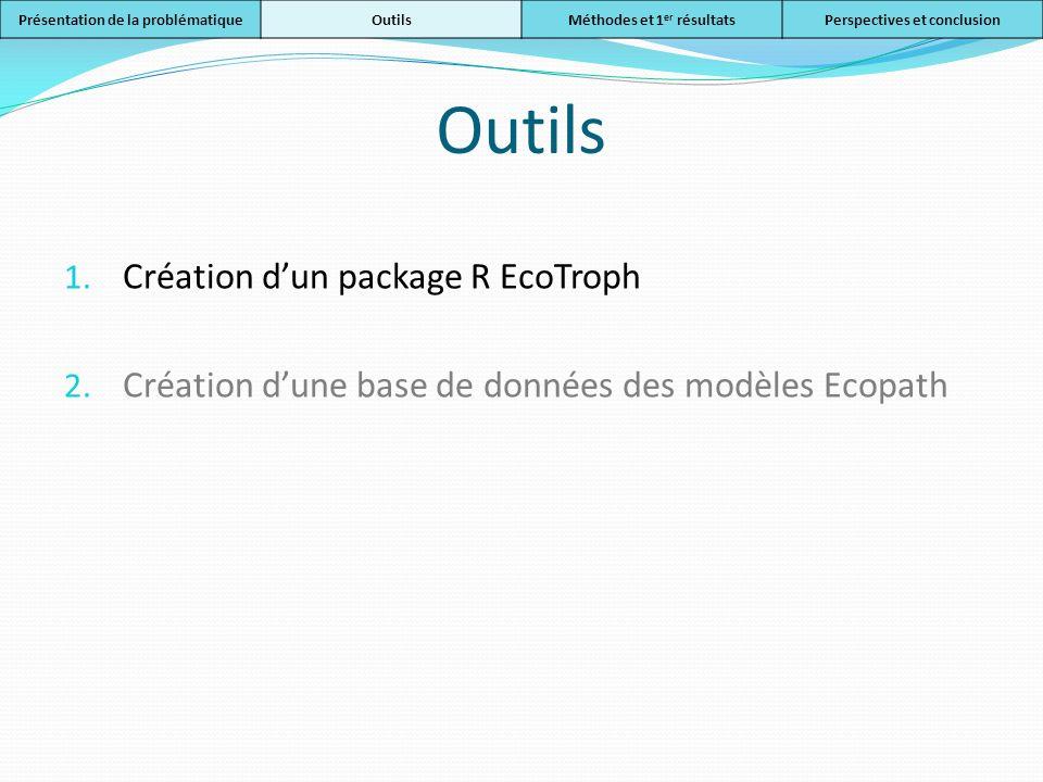 Outils 1. Création dun package R EcoTroph 2. Création dune base de données des modèles Ecopath Présentation de la problématiqueOutilsMéthodes et 1 er