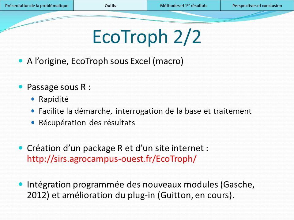 EcoTroph 2/2 A lorigine, EcoTroph sous Excel (macro) Passage sous R : Rapidité Facilite la démarche, interrogation de la base et traitement Récupérati