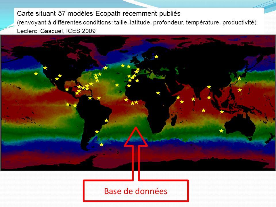 Carte situant 57 modèles Ecopath récemment publiés (renvoyant à différentes conditions: taille, latitude, profondeur, température, productivité) Lecle