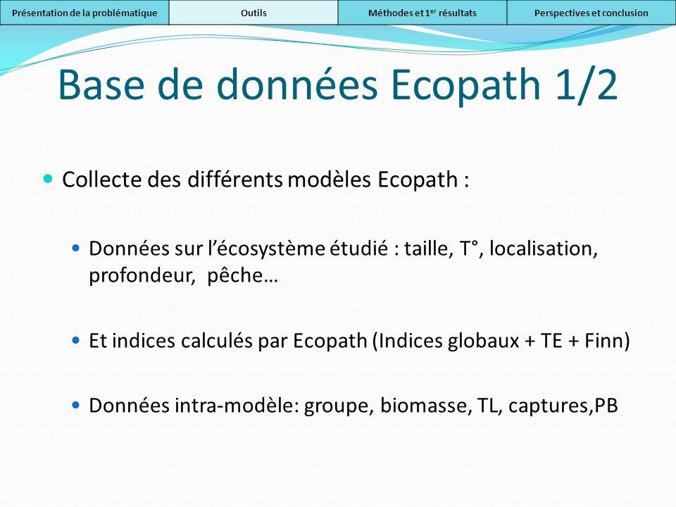 Base de données Ecopath 1/2 Collecte des différents modèles Ecopath : Données sur lécosystème étudié : taille, T°, localisation, profondeur, pêche… Et