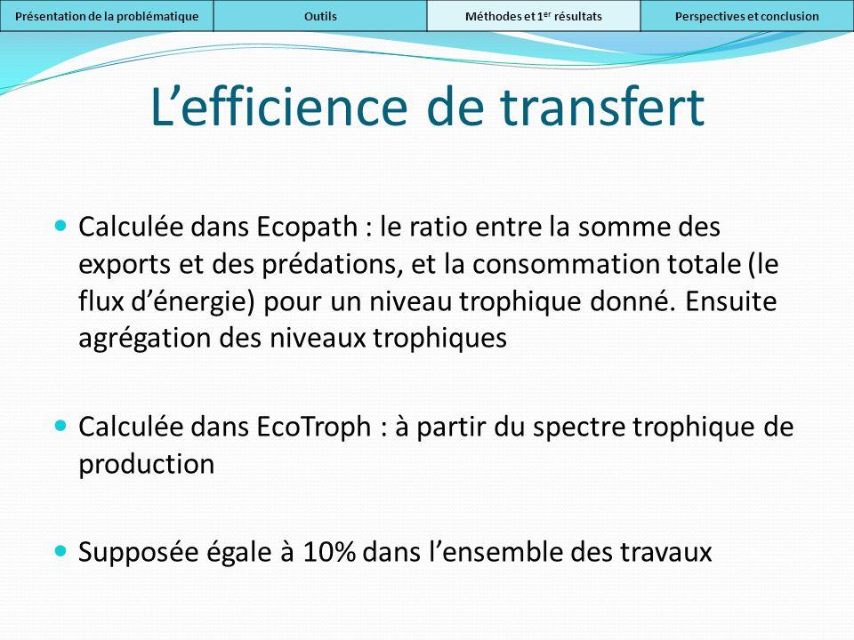 Lefficience de transfert Calculée dans Ecopath : le ratio entre la somme des exports et des prédations, et la consommation totale (le flux dénergie) p