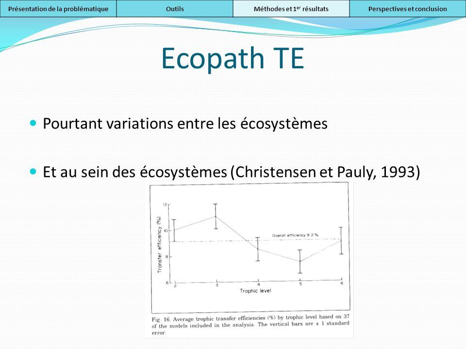 Ecopath TE Pourtant variations entre les écosystèmes Et au sein des écosystèmes (Christensen et Pauly, 1993) Présentation de la problématiqueOutilsMét