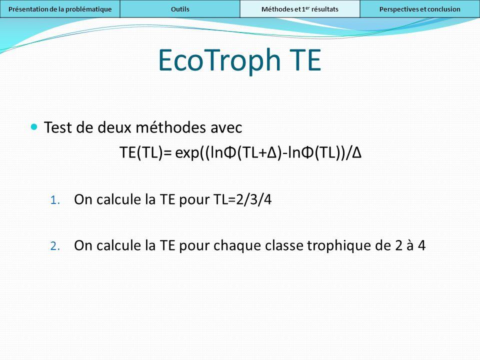 EcoTroph TE Test de deux méthodes avec TE(TL)= exp((lnΦ(TL+Δ)-lnΦ(TL))/Δ 1. On calcule la TE pour TL=2/3/4 2. On calcule la TE pour chaque classe trop