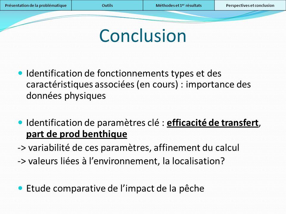 Conclusion Identification de fonctionnements types et des caractéristiques associées (en cours) : importance des données physiques Identification de p