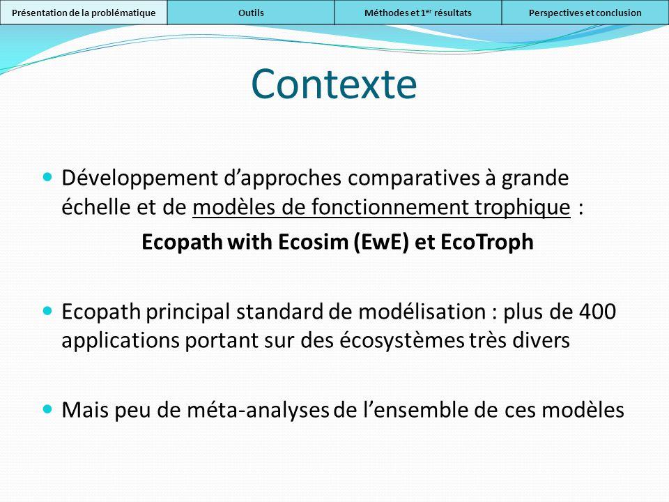 EcoTroph : Modélisation de la distribution des biomasses en fonction du niveau trophique -> modélisation des distributions de B entre niveaux trophiques + simulation de réponses écosystémiques à des impacts de la pêche EcoTroph 1/2 Présentation de la problématiqueOutilsMéthodes et 1 er résultatsPerspectives et conclusion