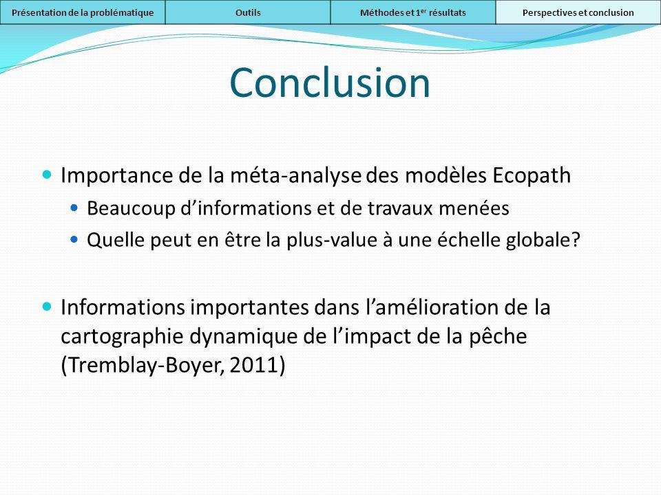 Conclusion Importance de la méta-analyse des modèles Ecopath Beaucoup dinformations et de travaux menées Quelle peut en être la plus-value à une échel