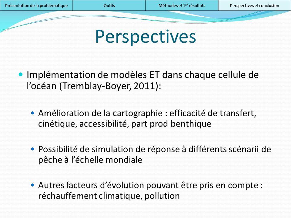 Perspectives Implémentation de modèles ET dans chaque cellule de locéan (Tremblay-Boyer, 2011): Amélioration de la cartographie : efficacité de transf