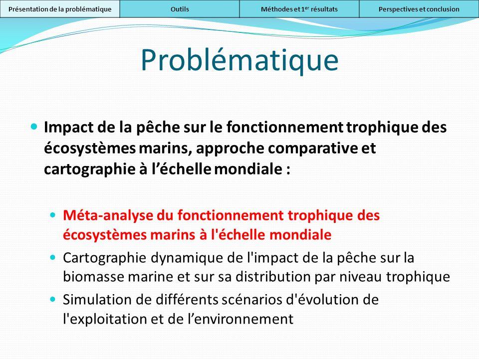 EcoTroph TE 2.