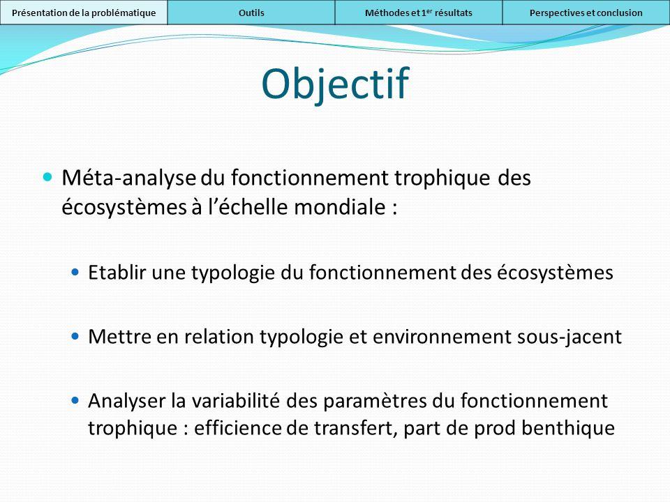 Objectif Méta-analyse du fonctionnement trophique des écosystèmes à léchelle mondiale : Etablir une typologie du fonctionnement des écosystèmes Mettre