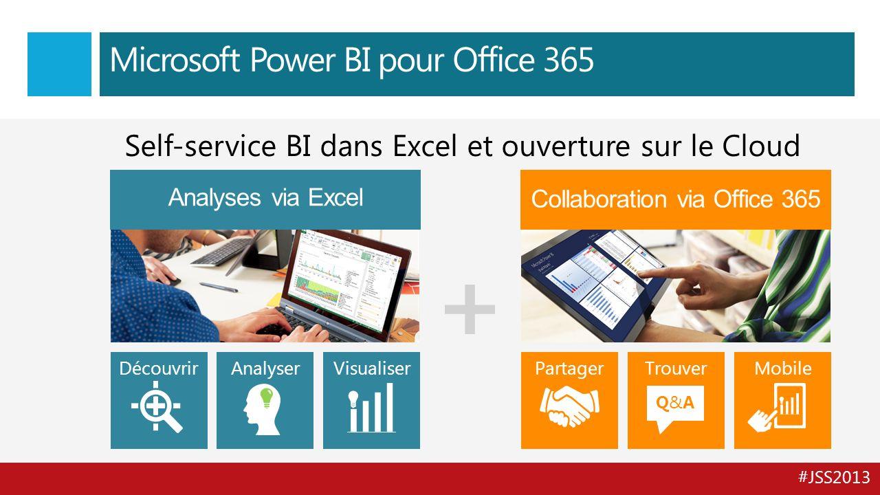 #JSS2013 Microsoft Power BI pour Office 365 AnalyserVisualiserPartagerTrouver Q&AQ&A MobileDécouvrir Self-service BI dans Excel et ouverture sur le Cloud