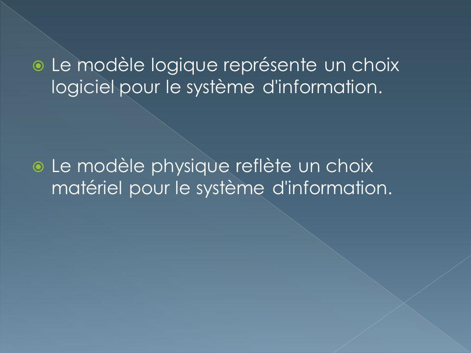 Le modèle logique représente un choix logiciel pour le système d'information. Le modèle physique reflète un choix matériel pour le système d'informati