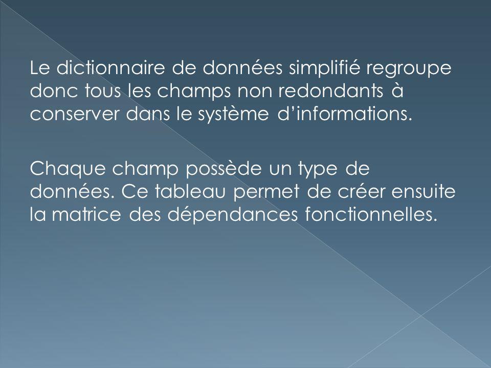 Le dictionnaire de données simplifié regroupe donc tous les champs non redondants à conserver dans le système dinformations. Chaque champ possède un t
