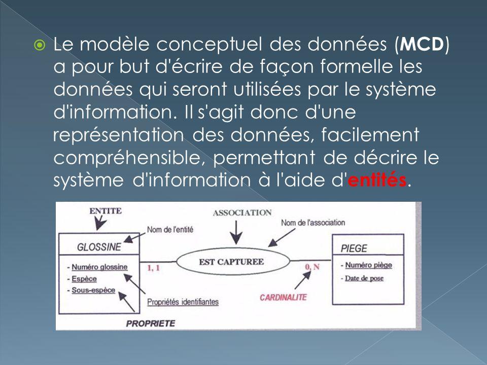 Le modèle conceptuel des données ( MCD ) a pour but d'écrire de façon formelle les données qui seront utilisées par le système d'information. Il s'agi