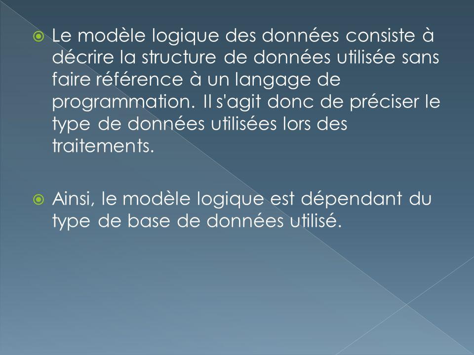 Le modèle logique des données consiste à décrire la structure de données utilisée sans faire référence à un langage de programmation. Il s'agit donc d