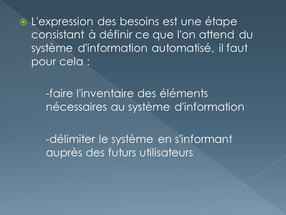 L'expression des besoins est une étape consistant à définir ce que l'on attend du système d'information automatisé, il faut pour cela : -faire l'inven