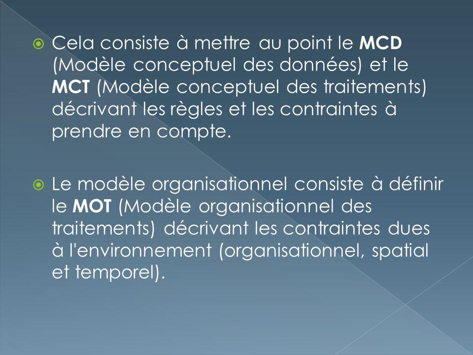 Cela consiste à mettre au point le MCD (Modèle conceptuel des données) et le MCT (Modèle conceptuel des traitements) décrivant les règles et les contr