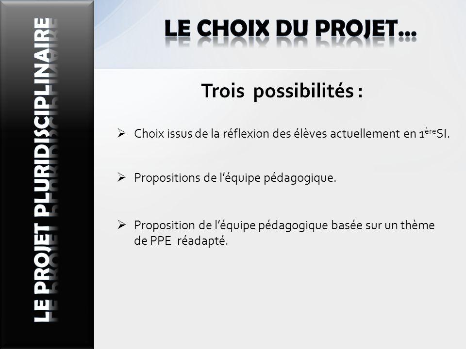 Choix issus de la réflexion des élèves actuellement en 1 ère SI. Trois possibilités : Proposition de léquipe pédagogique basée sur un thème de PPE réa