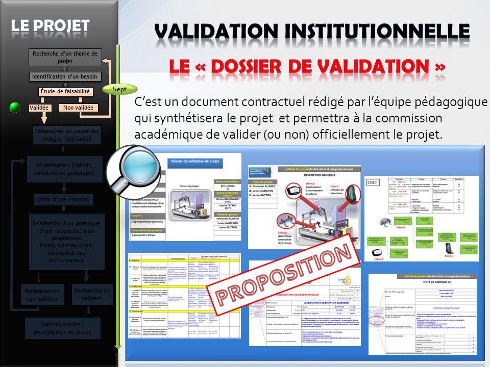 25 Cest un document contractuel rédigé par léquipe pédagogique qui synthétisera le projet et permettra à la commission académique de valider (ou non)